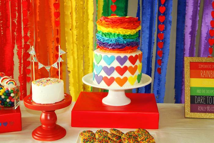 How to Plan the Perfect Kids Birthday Party